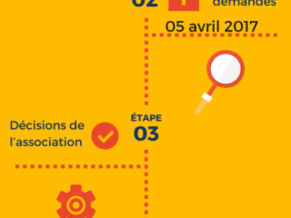 Calendrier attribution exonération